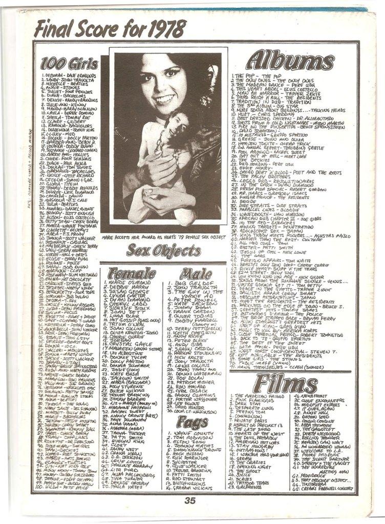 heat-2-1-1978-charts-001