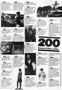 in dublin magazine march 1984 200 reasons to stay in dublin 175_200