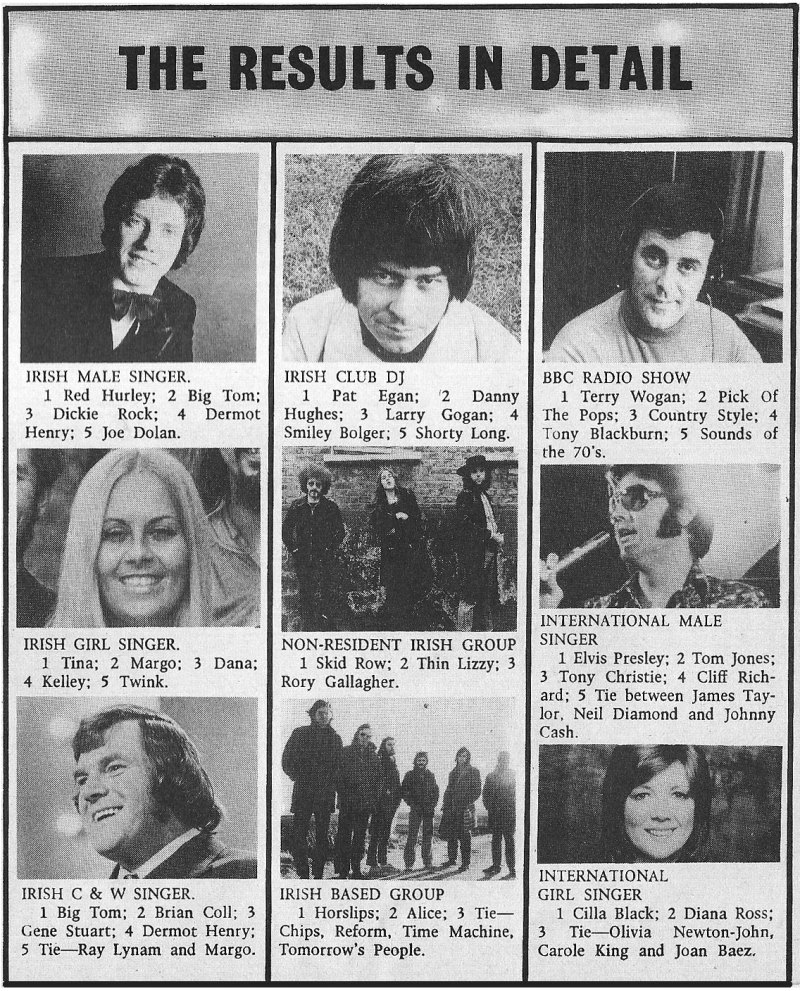 new spotlight mag ireland January 1972 poll results