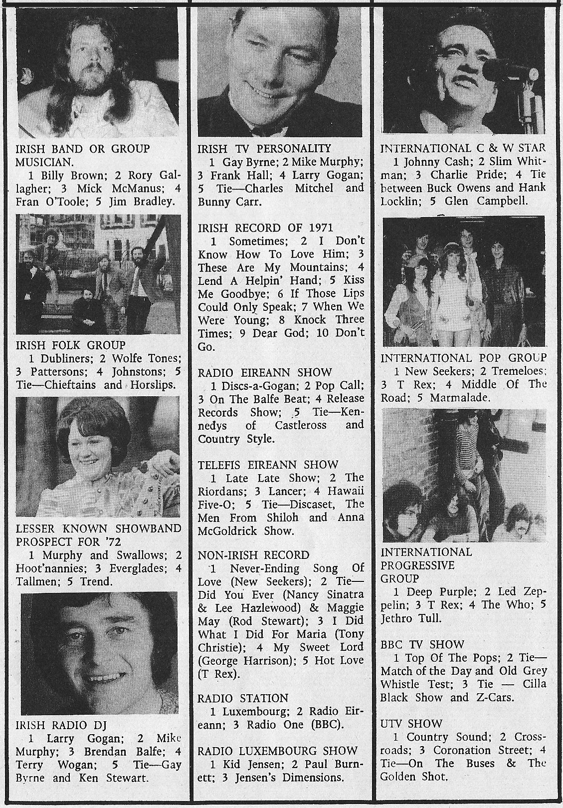 new spotlight mag ireland January 1972 poll results 2